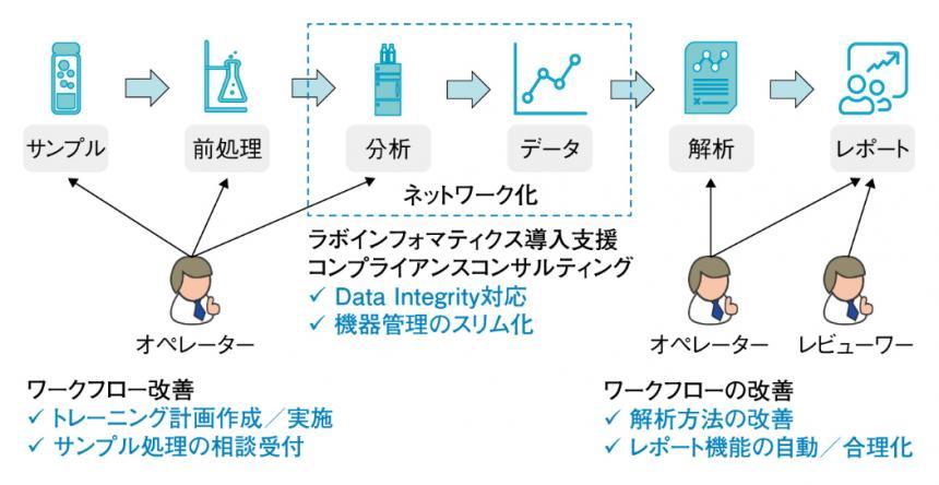 アジレントテクノロジー_図01-0_0.jpg
