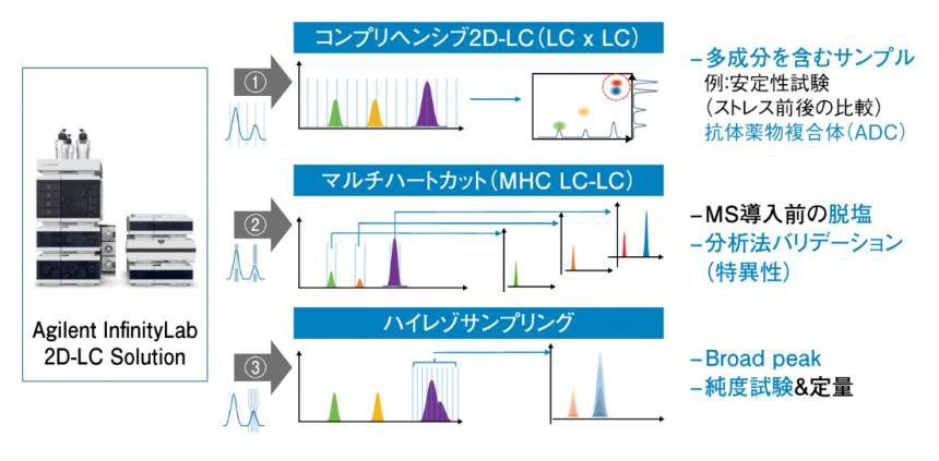 アジレントテクノロジー_図02-0_0.jpg