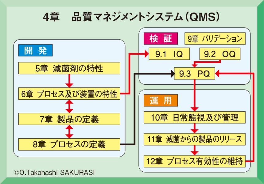 サクラエスアイ_図01.jpg